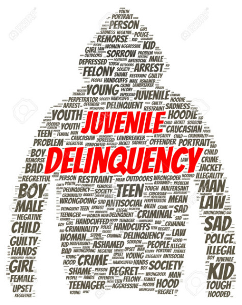 youth delinquency essay Juvenile delinquency juvenile delinquency, also known as juvenile offending, or youth crime, is participation in illegal behavior by minors (juveniles) (individuals younger than the statutory age of majority)most legal systems prescribe specific procedures for dealing with juveniles, such as juvenile detention centers, and courts.